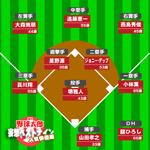 週刊野球太郎 野球エンタメコラム#4 記事画像#16