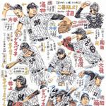 週刊野球太郎 今週号#1 記事画像#7